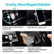 ESR Gravity Car Mount for Smartphone 4-6 Inch Width