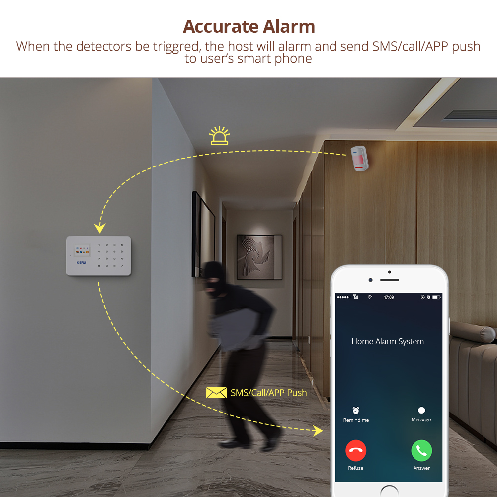 Image 4 - Kerui G18 Home Security Alarm System 80dB Alarme Maison Sans Fil Francais GSM Burglar Alarm Suit APP Control Alarme Residencial-in Alarm System Kits from Security & Protection