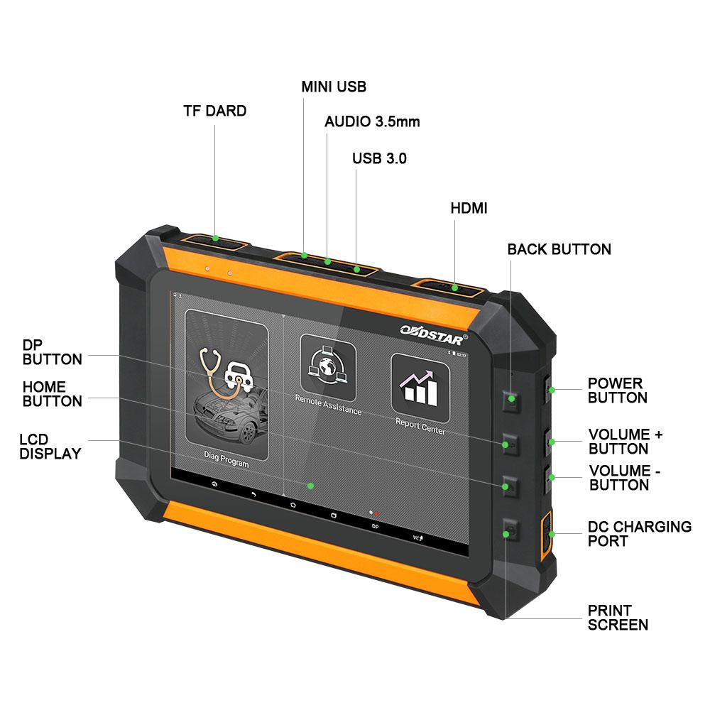 OBDSTAR X300 DP (1)