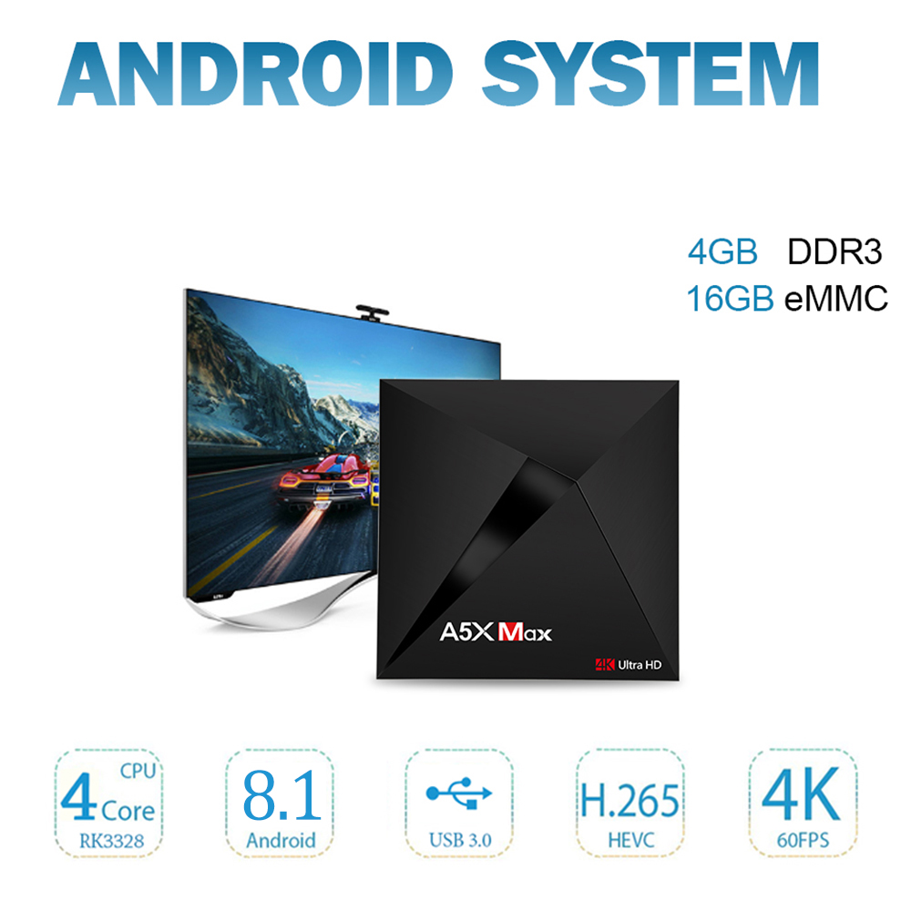 The Max Ram Rom Android Tv Box Quad Core Lan Bt Media Boxes Max Ram Rom Android Tv Box Quad Core 16gb Vs 32gb Ram Programming 16gb Vs 32gb Ram Streaming dpreview 16gb Vs 32gb Ram