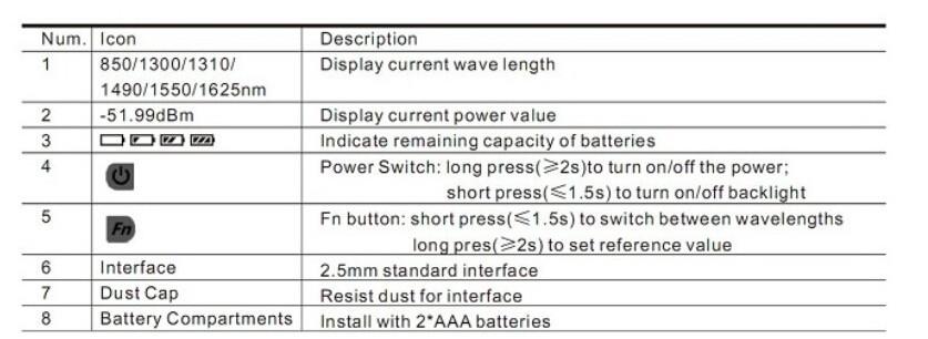 fiber optic power meter 6