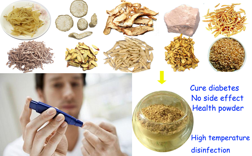 Formula to Cure Diabetes, Lower Urine Sugar, Cure Related Diseases, No Need for Insulin Injection Again