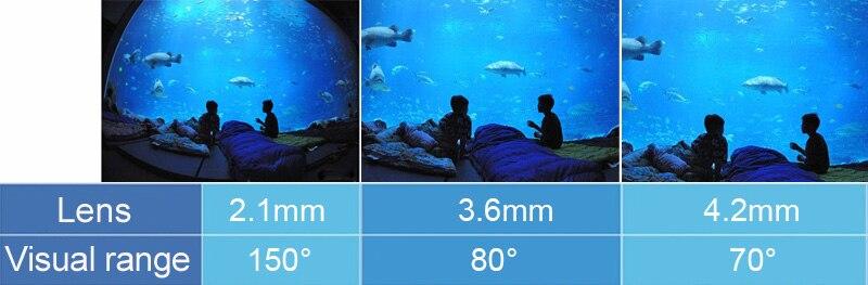 1080P AHD 2MP подводная камера с широким углом обзора из нержавеющей стали 316L IP68 рыболовная камера для плавания, мониторинг морской камеры, SC-AH2056U