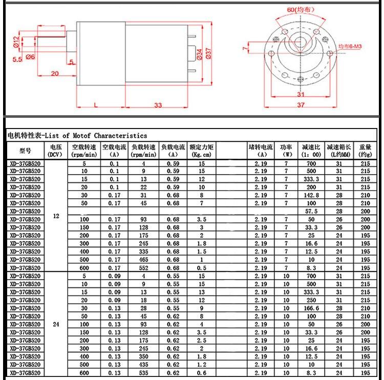 DC12V//24V 10 W 37GB520 Micro DC motoréducteur à faible vitesse grand moteur couple CW//CCW