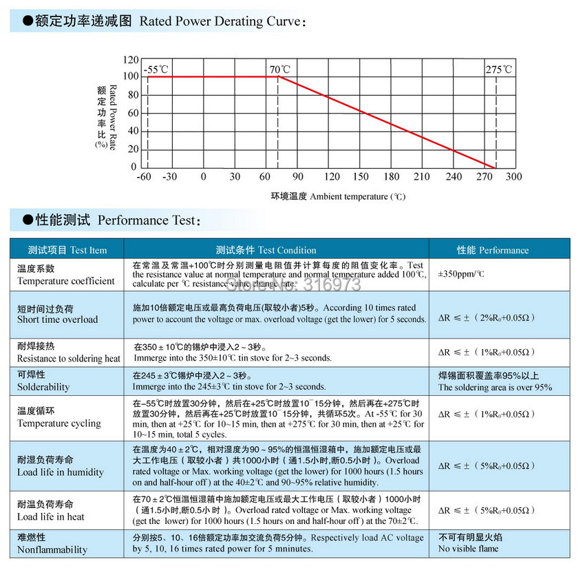 1 ohm 100 Watts High Power Ceramic Tube Wirewound Resistor, 100W.-in ...