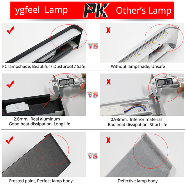LED Wall Lamp Dimmable 2.4G RF Remote 4