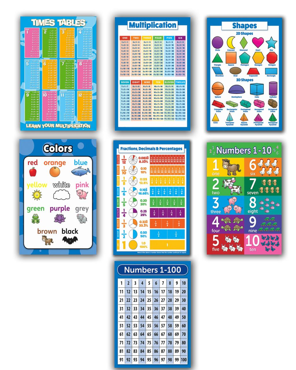 Children Nursery Numbers 1 to 100 Posters Educational Kids Classroom School