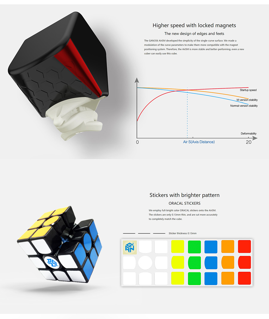 China cube cube Suppliers