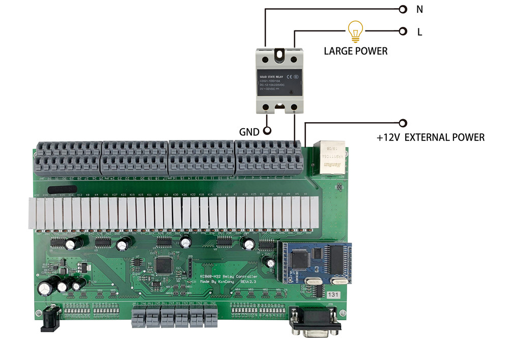 32 Channel Ethernet Relay Module With GPIO Lan Wan Network RJ45 RS232 TCP IP Program Development Board DIY Smart Home