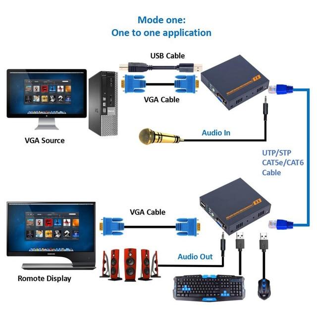 US $86 88 52% OFF|Navceker 1080P KVM Over IP VGA Extender 200m UTP CAT5  CAT5e RJ45 VGA KVM Extender Ethernet Male To LAN USB Over IP Extender  VGA-in