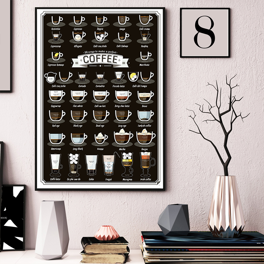 Modern Coffee Shop Decoration Canvas Painting Wall Art