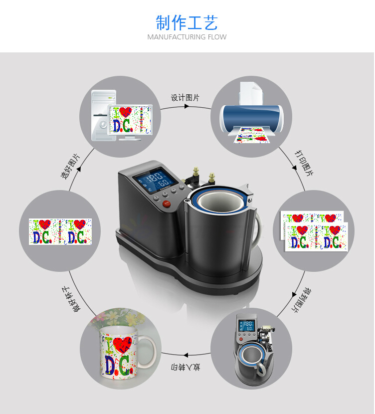3D hőátadó csésze sütőgép Pneumatikus bögre présgép - Famegmunkáló berendezések - Fénykép 4