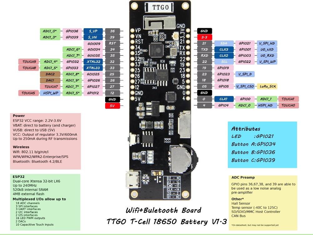 🛒 [HOT DEAL] | TTGO T Cell WiFi & Bluetooth Module 18650 Battery