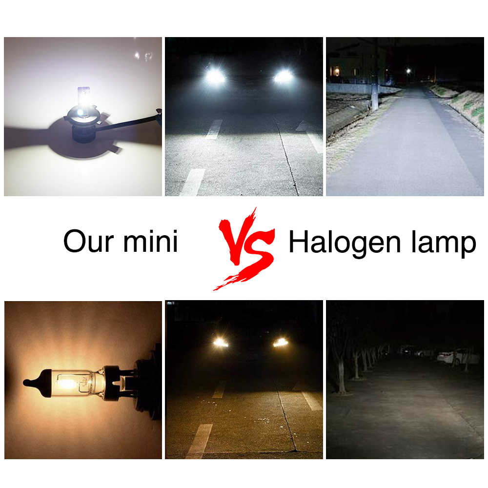 BraveWay светодиодный автомобильные лампочки H4 H7 H8 H9 H11 H1 HB3 HB4 9005 9006 светодиодный фар автомобильная лампа Turbo лампы для автомобиля 12 V 24 V с can-bus