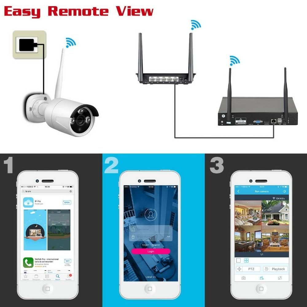 YESKAMO 4CH Wireless Security Camera System 960P Outdoor CCTV ...
