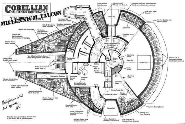 Custom Star Wars Poster Millennium Falcon Blueprint Wallpaper Wall Stickers Marvel Game Mural Kids