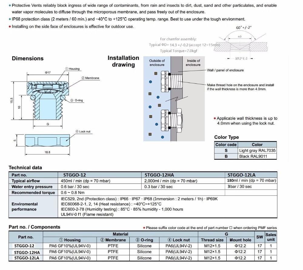 Stggo Protective Vent Datasheet M12