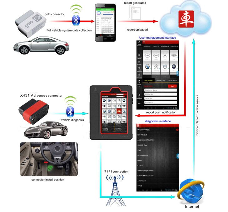 launch-x431-v-8-inch-tablet-wifi-bluetooth-diagnostic-tool-new-10
