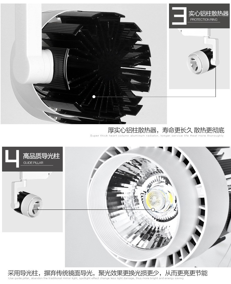 details of led track light (4)