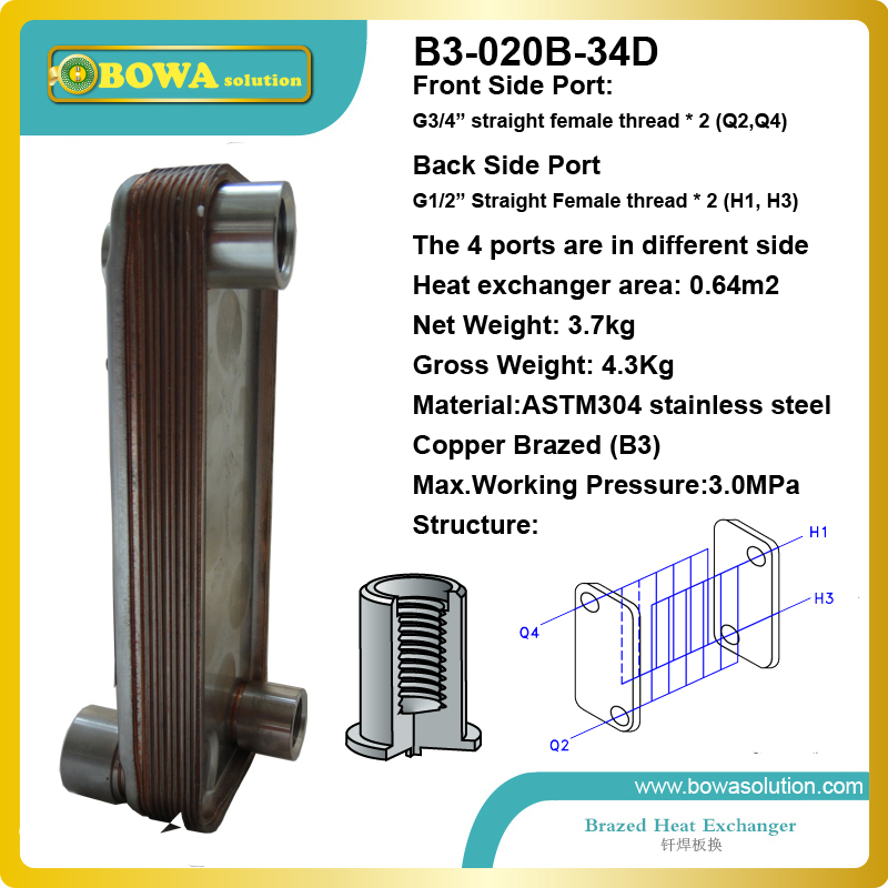 10KW ( water to propylene glycol) plate heat exchanger for heat pump floor heating, replace tranter plate heat exchanger 11kw heating capacity r410a to water and 4 5mpa working pressure plate heat exchanger is used in r410a heat pump air conditioner