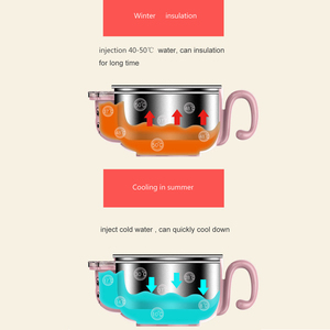 Image 4 - Children dishes set Baby tableware  Stainless feeding Insulated Sucker Spoon Fork Cup Heat preservation Anti hot Training bowl