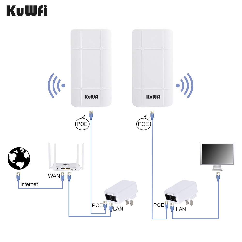 2-Pacs 300Mbps Wireless CPE Router Outdoor 1KM Point to Point Wireless Bridge Kit 300Mbps Pre-configured CPE Router 24V POE