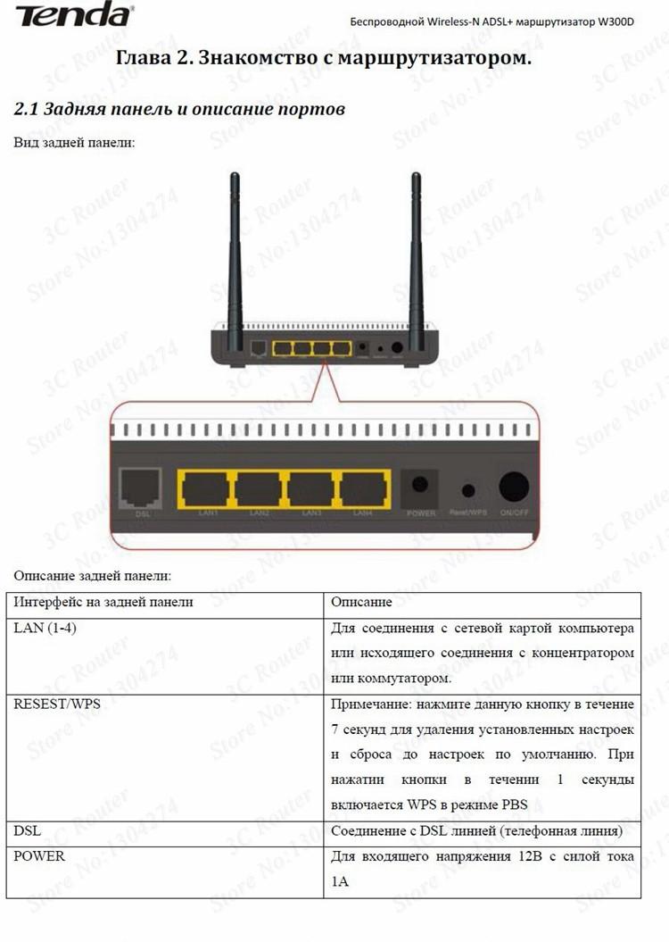 бесплатная доставка в tenda 300 мбит беспроводной модем 3 г беспроводной роутер беспроводной ретранслятор RJ11 и 5 * порта широкополосный сигнал сильный me1005