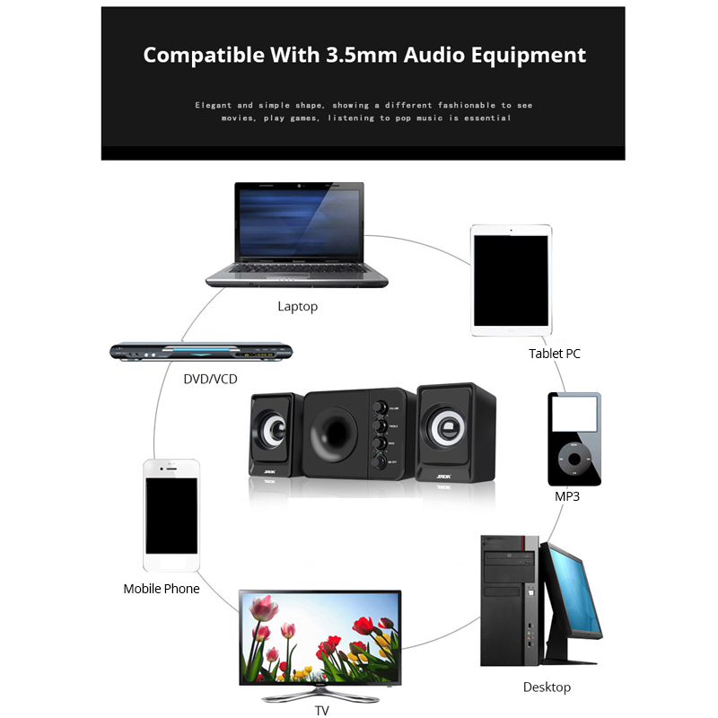 SADA Usb Multimedia Stereo Speakers 2.1 pour PC Ordinateur portable - Audio et vidéo portable - Photo 4