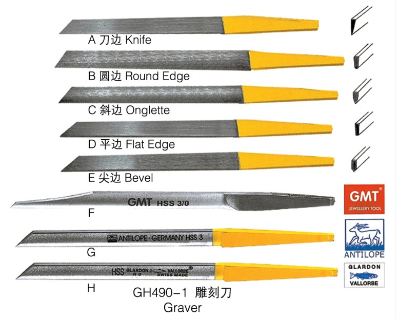 8pcs Different Gravers High Speed Steel For Jewelry & Engravers
