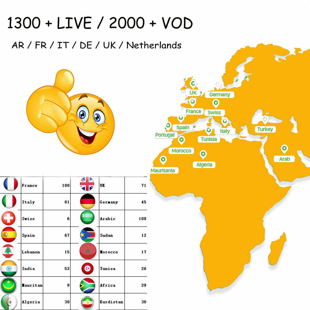 french IPTV Neotv pro 1300+ channels Europe Arabic Belgium IPTV subscription code liveTV IP TV  M3U android enigma2  smart TV