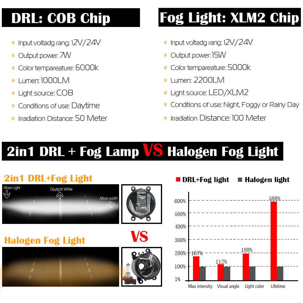 Cawanerl Car Accessories LED Fog Light Daytime Running Lamp DRL White 12V Styling For Opel Meriva A 2006-2010