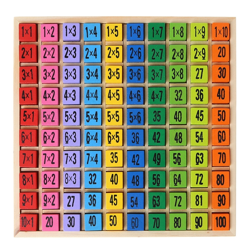 New Arrival Wooden Multiplication Table Early Teaching ...
