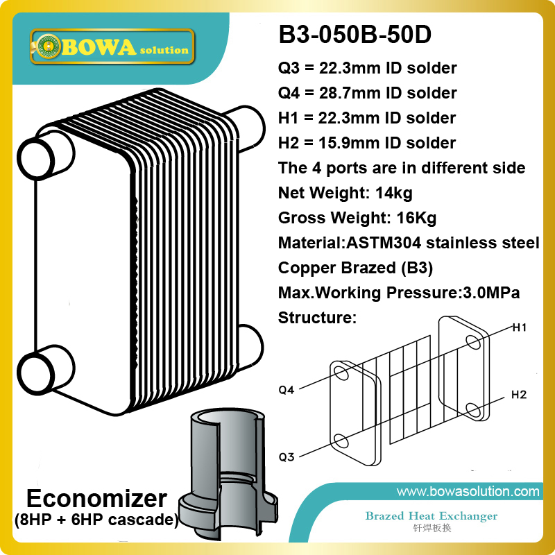 Economizer ( evaporating condenser) is installed in 8HP + 6HP cascade freezer unit to get ultra low evaporating temperatures