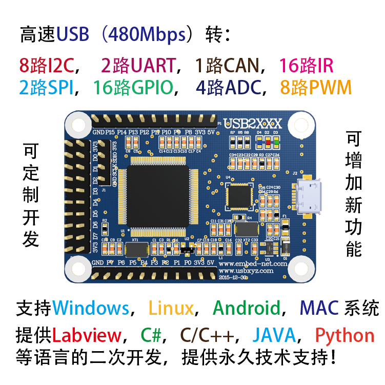High Speed USB to SPI I2C PWM ADC GPIO UART CAN I2C/IIC Monitoring Analysis high speed usb recorder spi iic spiflash burner eeprom writer