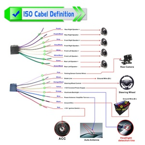 Image 4 - 車 MP3 MP4 プレーヤーフル ir リモートコントロールカー fm トランスミッタ gps ナビゲーションシステムステアリングホイールリアビューカメラ車再生
