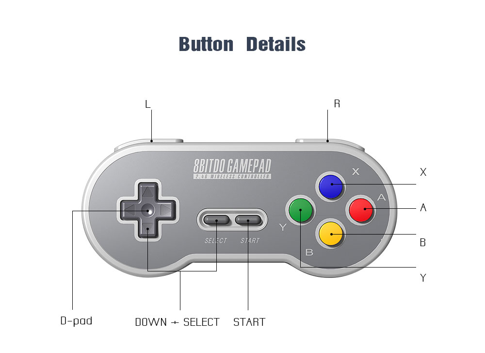 8BitDo SF30 Gamepad Wireless Game Controller with 2.4G NES Receiver for Android PC Mac 14