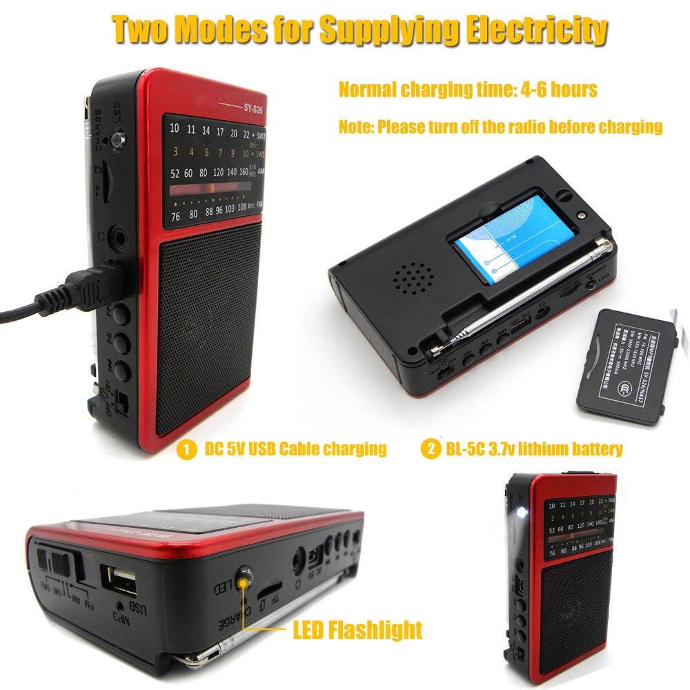 E2821 radio red (4)
