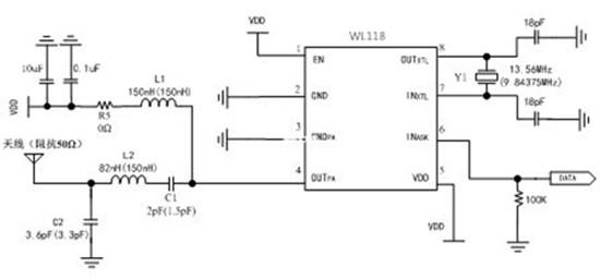 transmitter chip_