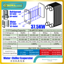 10.6TR/37.5KW stainless steel PHE evaporator of chiller is Less space & weight, wide range of sizes and cooling capacities,