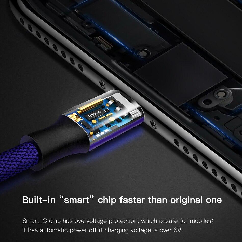 Usb-кабель Baseus для iPhone 11 Pro Max X XR XS 8 7 6 6s 5 5S iPad, быстрое зарядное устройство, usb-провод, кабели для мобильных телефонов
