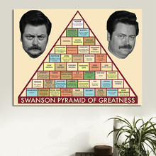 Wall Art Wall Picture Canvas Paint Ron Swanson Park and Entertainment Pyramid Workplace Comedy Frameless(China)