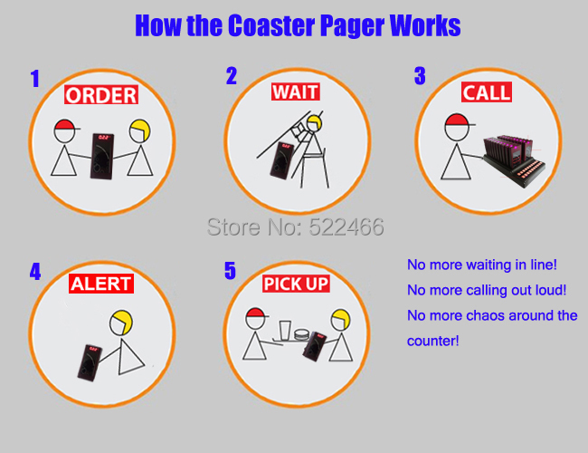 How the coaster pager works K-TP20 1 .jpg