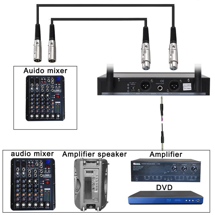 FB-U09 43  Wireless Microphones