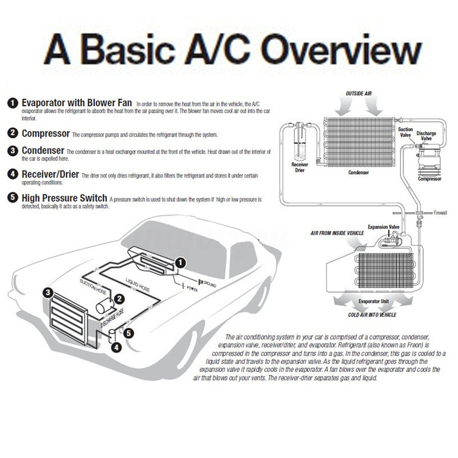 Universal A/C 24V Underdash Evaporator for Auto Car Truck Air Conditioner - 6