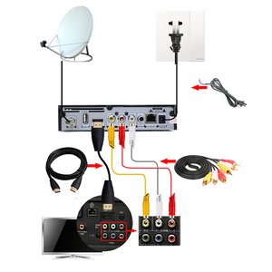 Image 4 - S2 Pluto S9 HD récepteur Satellite numérique DVB S2 récepteur Tuner TV MPEG/4 H.264 prise en charge Youtube Bisskey USB WiFi