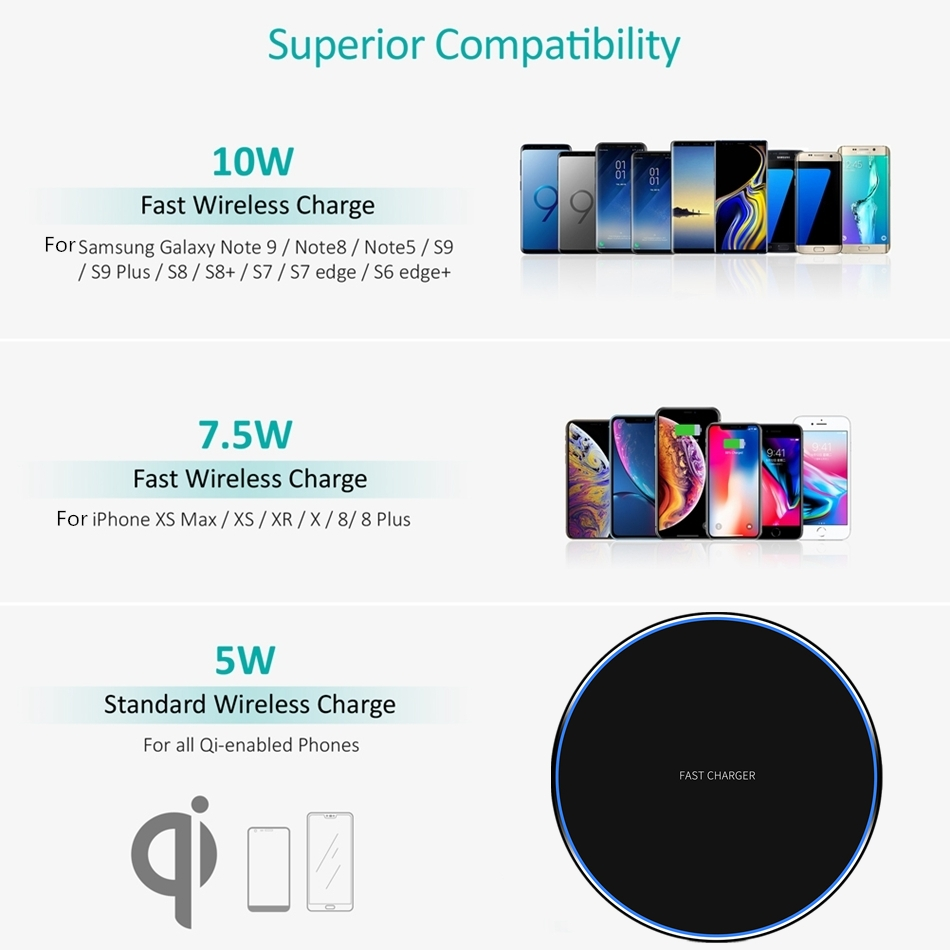 FDGAO 10W Fast Wireless Mobile Phone Charger For Fast Charging 7