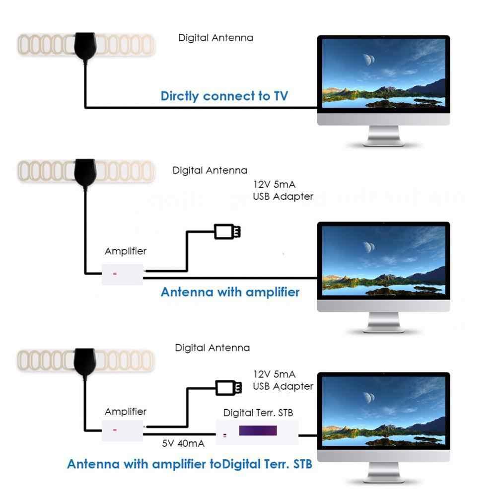 Kỹ Thuật Số VHF-H/UHF TV Hoạt Động Anten Tích Hợp 20dB RF AMP. Xe DVB-T Ăng Ten DVB-T2 Ăng Ten 20dB Thu Truyền Hình Kỹ Thuật Số Ăng Ten F Cắm
