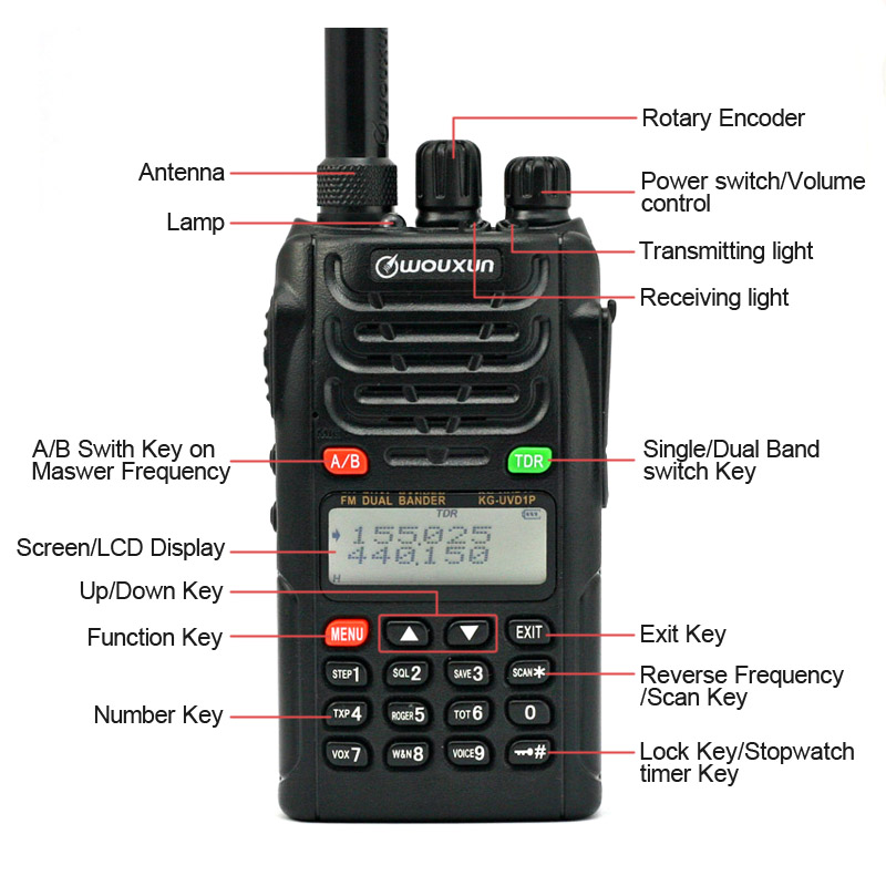 Wouxun KG-UV2D Two Way Radio