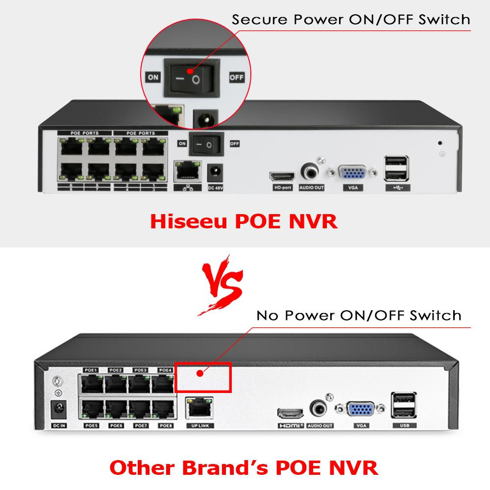 Hiseeu H.265 8CH 4MP POE Security Camera System Kit Audio Record IP Camera IR Outdoor Waterproof CCTV Video Surveillance NVR Set
