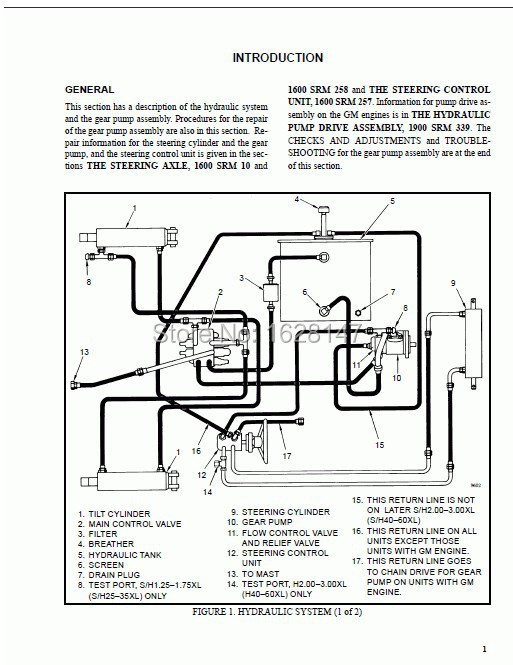 Toyota Forklift Ignition Schematics, Toyota, Get Free
